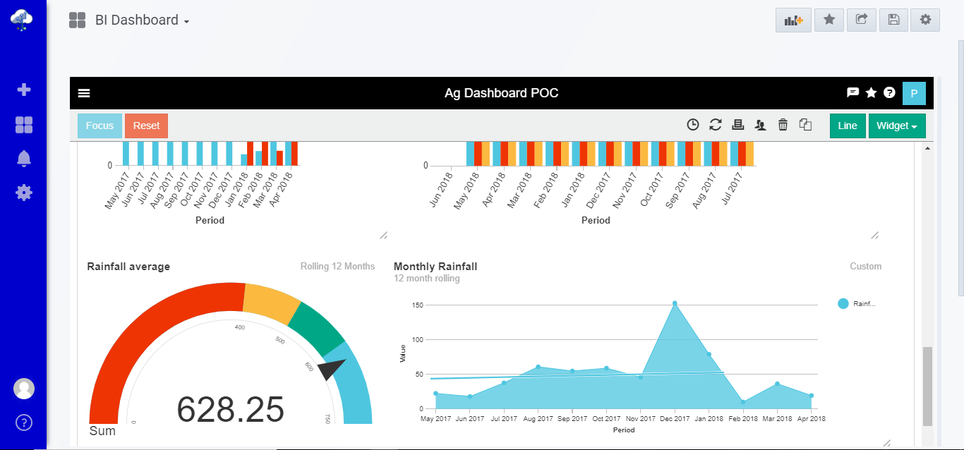 Pairtree Dashboard1